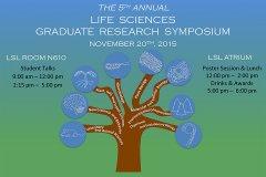 Life Sciences Graduate Research Symposium poster