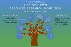 Life Sciences Graduate Research Symposium poster